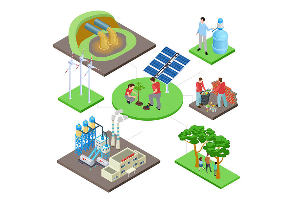 promote the green ecosystem